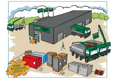 Sådan er det IKKE når byggematerialer opbevares på storgodsterminalen i Ishøj